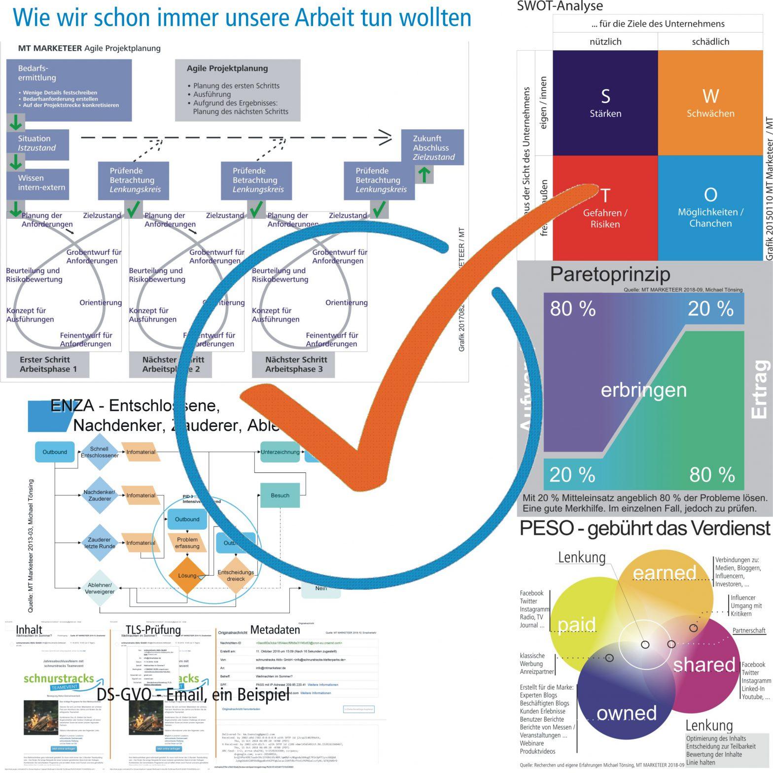 Wie wir schon immer unsere Arbeit tun wollten - Was bedeutet für die >Agile Planung: SWOT - ENZA - ABC - PESO? DS-GVO kennt ja wohl jeder. MT MARKETEER 2018-10-16, MT